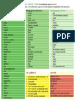 OK FRESCO, CRUDO, E BIO-Anti-Cancro - Sconosciuto.pdf