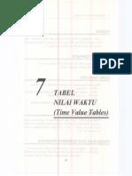 7_tabel_nilai_waktu.pdf
