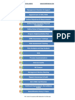 ISO27001_2013 Implementation Roadmap