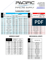 PPS-Flange-Bolt-Wrench-Chart.pdf