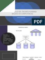 DESARROLLO DEL TALENTO HUMANO BASADO EN COMPETENCIAS.pptx