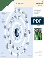 Welding Positions According to DIN en ISO 6947