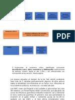 ARBOLCRITICO.docx