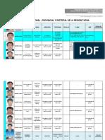 DIRECTORIO-DE-AUTORIDADES-DE-TACNA.PDF