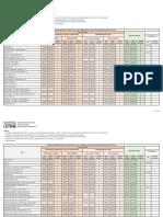 ps2017_desempenhos.pdf