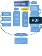 mapa conceptual SOGC.docx