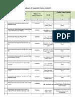 Daftar Pengalaman Penawaran Cv. Archivil 2015