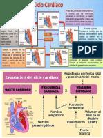 ciclocardiaco.pptx