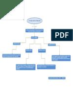 map-concep.pdf