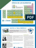 Tabla_periódica_de_los_elementos.pdf