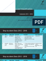 Muzami Thahir_04211741000029_Ship Accident Data and Classification.pptx