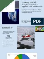 debbie carlson winter 2018 module 6 iceberg model professional development