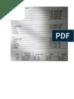 Hasil rapat Gugus 5 rentang nilai.doc