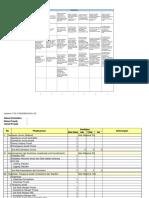 Form Penilaian KSE Plan Pertamina