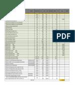 FGS List Material