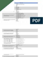 Soal Database Scomptec 2016