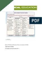 social-ecological framework template