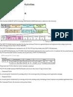 Understanding GSM 03.48 Ady Wicaksono Daily Activities