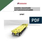 4.1 Spmt Loading Diagrams