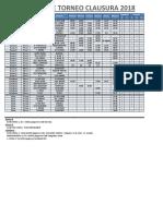 fix_fecha_clau_ 2018.pdf