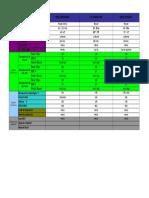Parametros de Seleccion