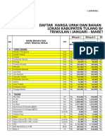 Basic Price Triwulan I TA 2017
