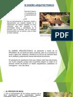 PROCESO DE DISEÑO ARQUITECTONICO.pptx