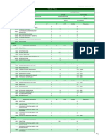 PENSUM INSTRUMENTACION QUIRURGICA.pdf