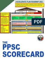 Accelerate Roadmap Plan 2022