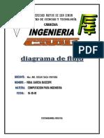 DIAGRA DE FLUJO PARA HALLAR ECUACION DE SEGUNDO GRADOQ.pdf
