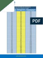 Tabela de Conversão Distancia Ao Vertice Aveo Lente Asférica (1) (1)