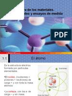 UD1.Estructura materiales