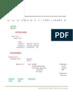 Cronología Escepticismo Antiguo.pdf