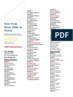 New York State Rifle & Pistol Association Candidate Scorecard For 2018 New York State Midterm Election
