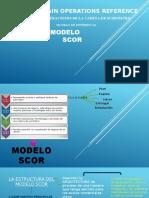 Supply Chain Operations Reference Model Operaciones de La Ultimo