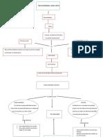 Generalidades sobre ética 1.docx
