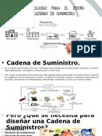 2.1 Metodologia Para El Diseño de Cadenas de Suministros