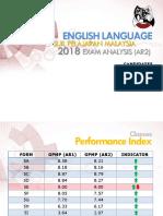 AR2 English DP