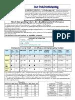 dmt400_samsung_dishwasher.pdf