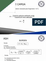 119212003-formulas-perforacion-y-tronadura.pdf