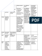 5. Diferensial Diagnosis