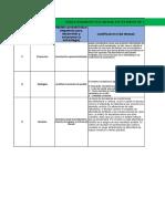 Tabla 1 Relacion de Ventas de Tecol s. a. Metodos Probabilisticos