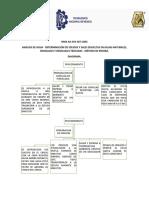 NMX 034 diagrama solidos.docx