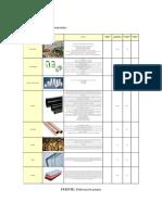 ANEXO 1, Eficiencia de materiales.pdf
