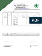 Audit Internal Rawat Inap