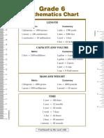 Math Chart 6