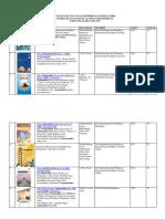 Daftar Buku Pegangan Pendidik Dan Peserta Didik