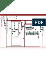 Mapa de Procesos Renzo Costa