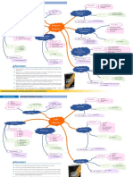 PMP in Mindmaps,2018, Ahmed Alsenosy' Book