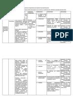 Matriz de Consistencia Del Proyecto de Investigacion (Autoguardado) (Autoguardado)